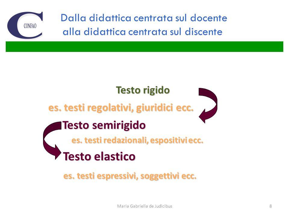 8 Dalla didattica centrata sul docente alla didattica centrata sul discente Testo rigido es. testi regolativi, giuridici ecc. es. testi regolativi, gi