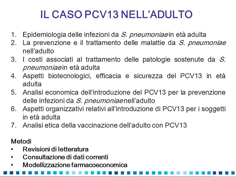 IL CASO PCV13 NELLADULTO 1.Epidemiologia delle infezioni da S. pneumoniae in età adulta 2.La prevenzione e il trattamento delle malattie da S. pneumon