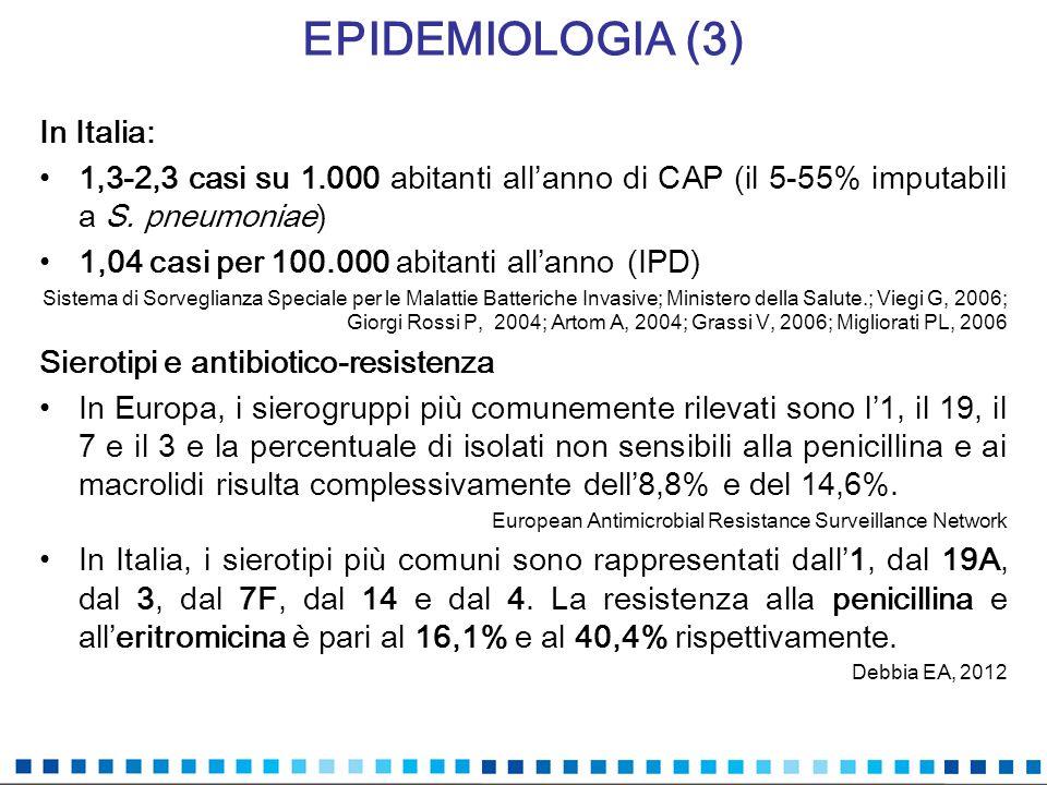 EPIDEMIOLOGIA (3) In Italia: 1,3-2,3 casi su 1.000 abitanti allanno di CAP (il 5-55% imputabili a S. pneumoniae) 1,04 casi per 100.000 abitanti allann