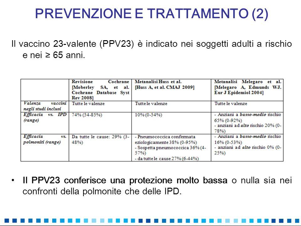 PREVENZIONE E TRATTAMENTO (2) Il vaccino 23-valente (PPV23) è indicato nei soggetti adulti a rischio e nei 65 anni. Il PPV23 conferisce una protezione