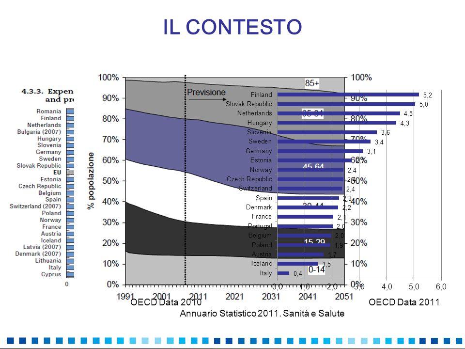Sorenson C et al 2008 EVIDENZE A SUPPORTO DEL DECISORE