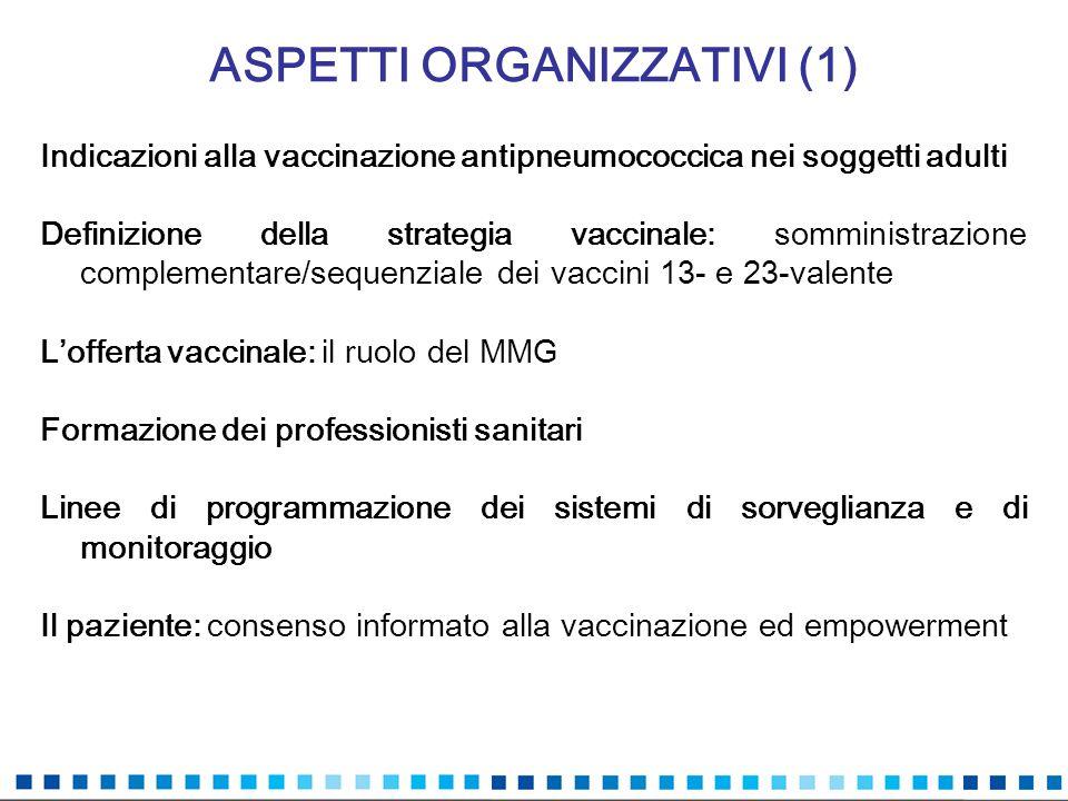 ASPETTI ORGANIZZATIVI (1) Indicazioni alla vaccinazione antipneumococcica nei soggetti adulti Definizione della strategia vaccinale: somministrazione