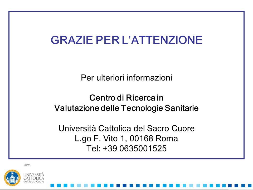 GRAZIE PER LATTENZIONE Per ulteriori informazioni Centro di Ricerca in Valutazione delle Tecnologie Sanitarie Università Cattolica del Sacro Cuore L.g