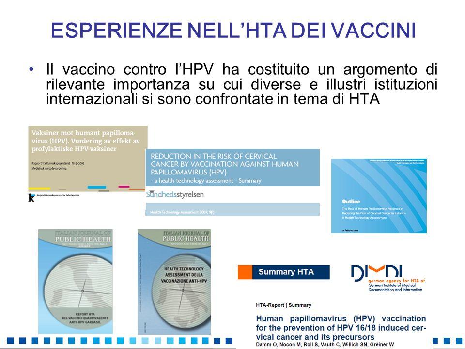 ESPERIENZE NELLHTA DEI VACCINI Il vaccino contro lHPV ha costituito un argomento di rilevante importanza su cui diverse e illustri istituzioni interna