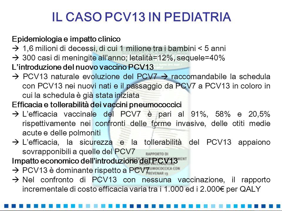 IL CASO PCV13 NELLADULTO 1.Epidemiologia delle infezioni da S.