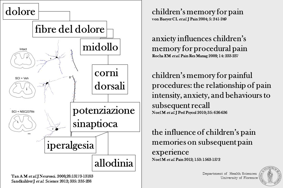childrens memory for pain von Baeyer CL et al. J Pain 2004; 5: 241-249 childrens memory for painful procedures: the relationship of pain intensity, an