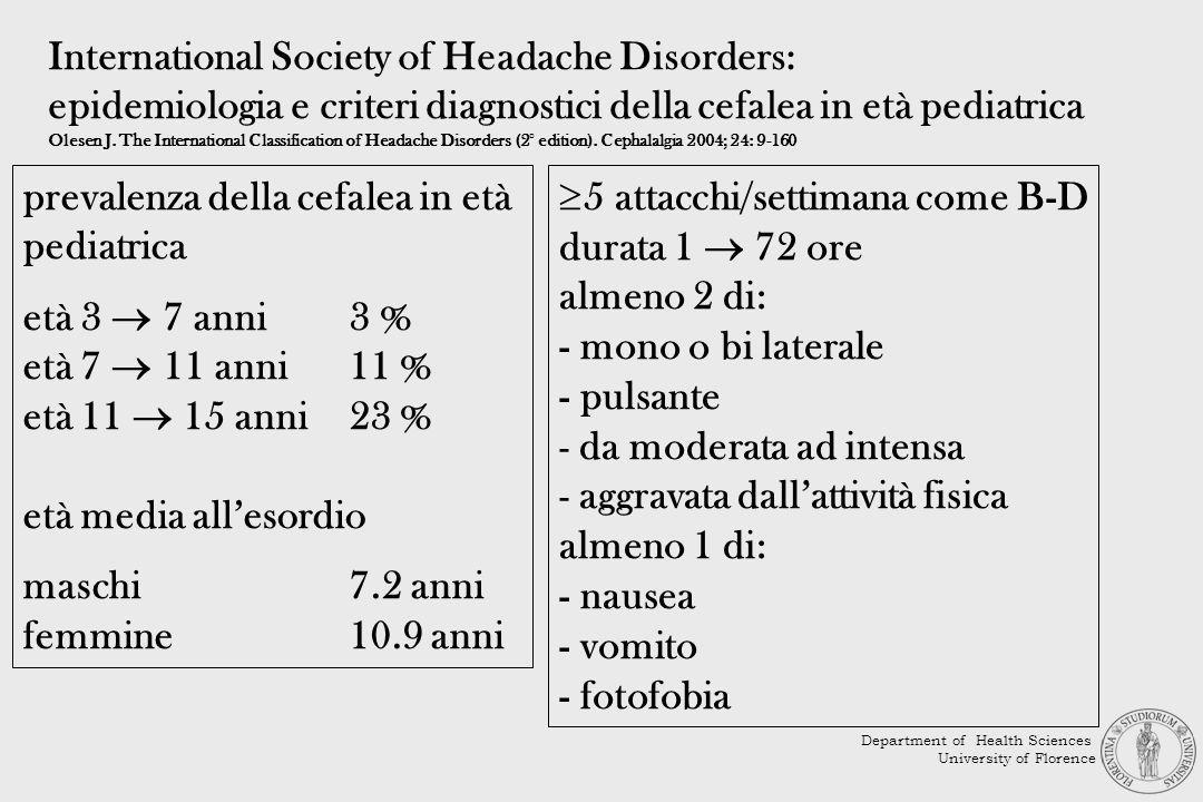International Society of Headache Disorders: epidemiologia e criteri diagnostici della cefalea in età pediatrica Olesen J. The International Classific
