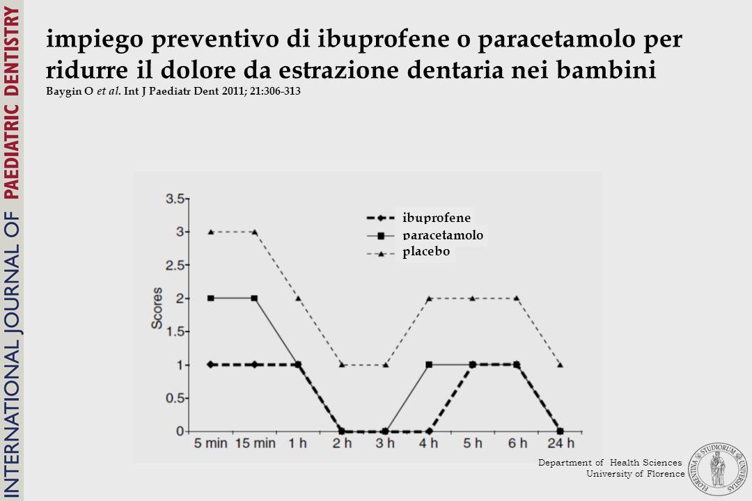 ibuprofene paracetamolo placebo impiego preventivo di ibuprofene o paracetamolo per ridurre il dolore da estrazione dentaria nei bambini Baygin O et a