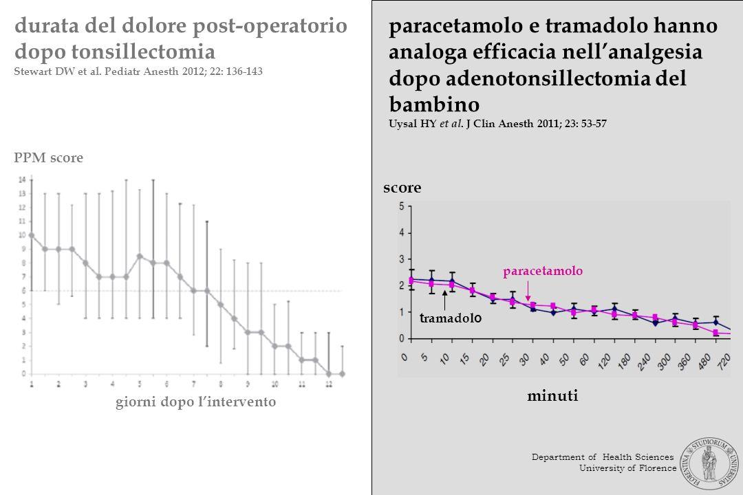 paracetamolo e tramadolo hanno analoga efficacia nellanalgesia dopo adenotonsillectomia del bambino Uysal HY et al. J Clin Anesth 2011; 23: 53-57 dura