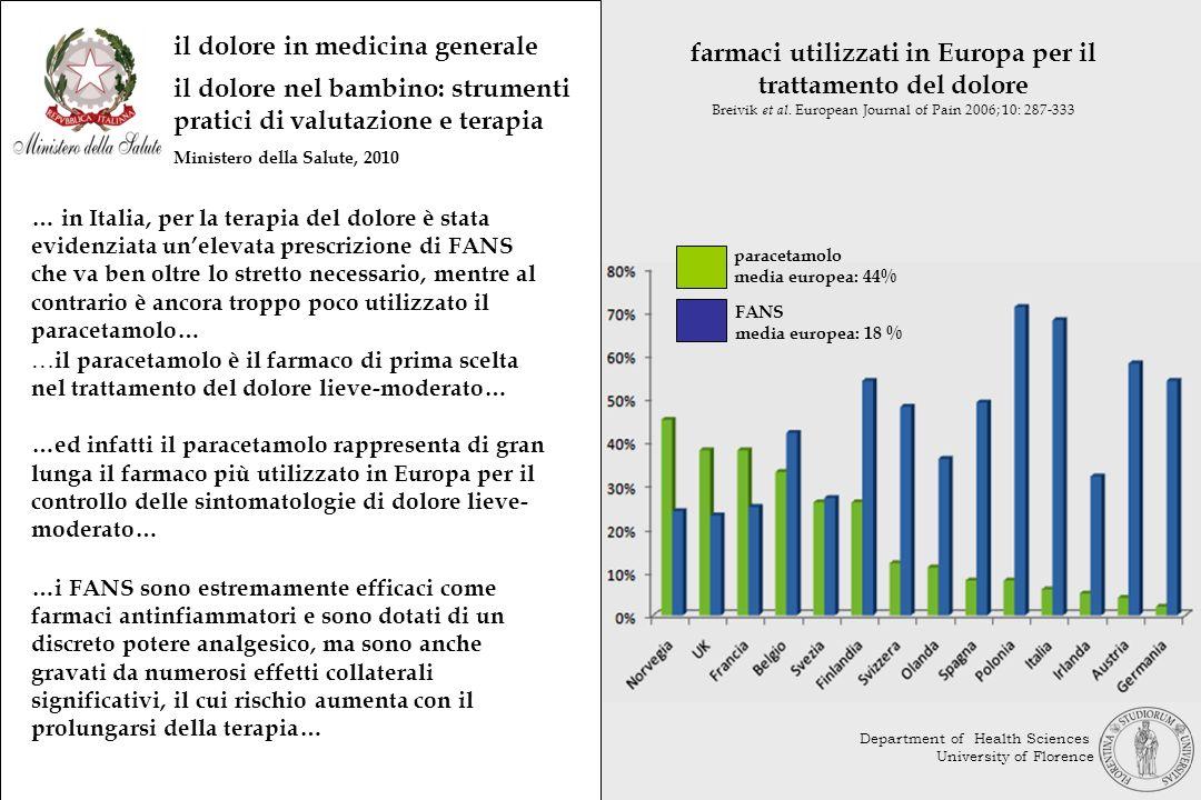 … in Italia, per la terapia del dolore è stata evidenziata unelevata prescrizione di FANS che va ben oltre lo stretto necessario, mentre al contrario