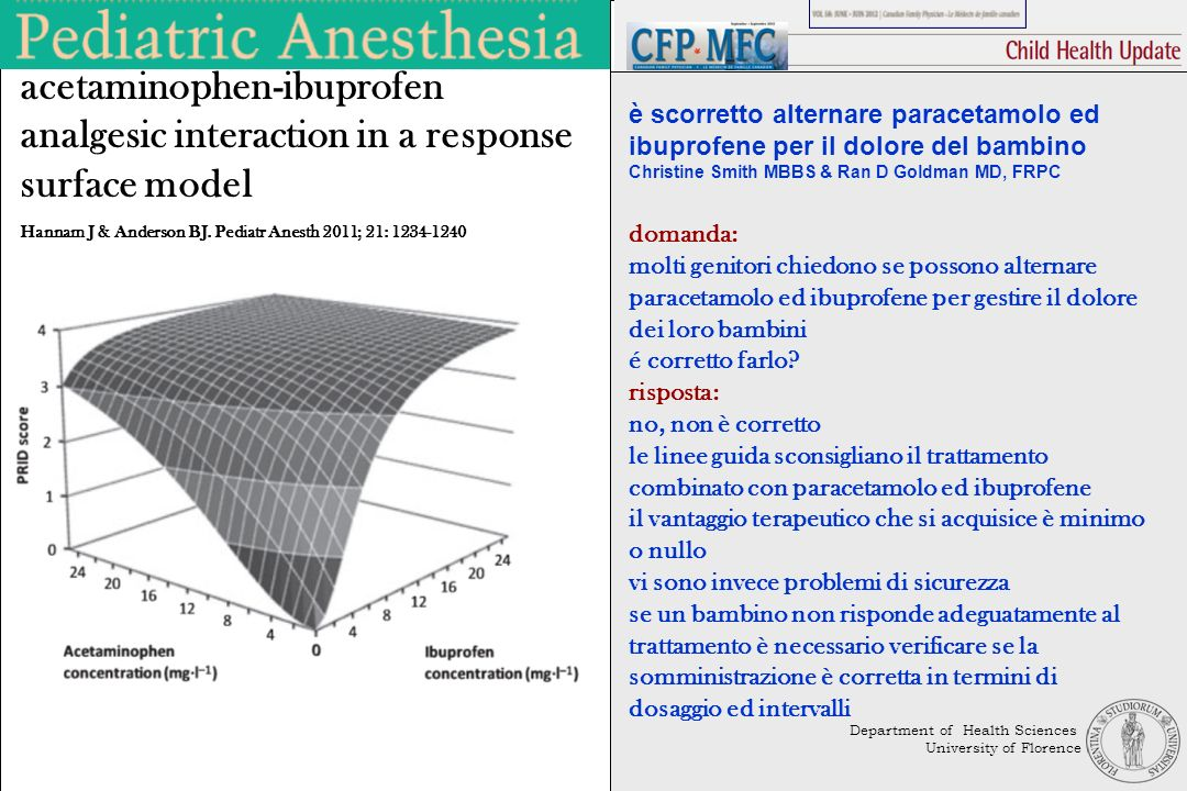 acetaminophen-ibuprofen analgesic interaction in a response surface model Hannam J & Anderson BJ. Pediatr Anesth 2011; 21: 1234-1240 domanda: molti ge