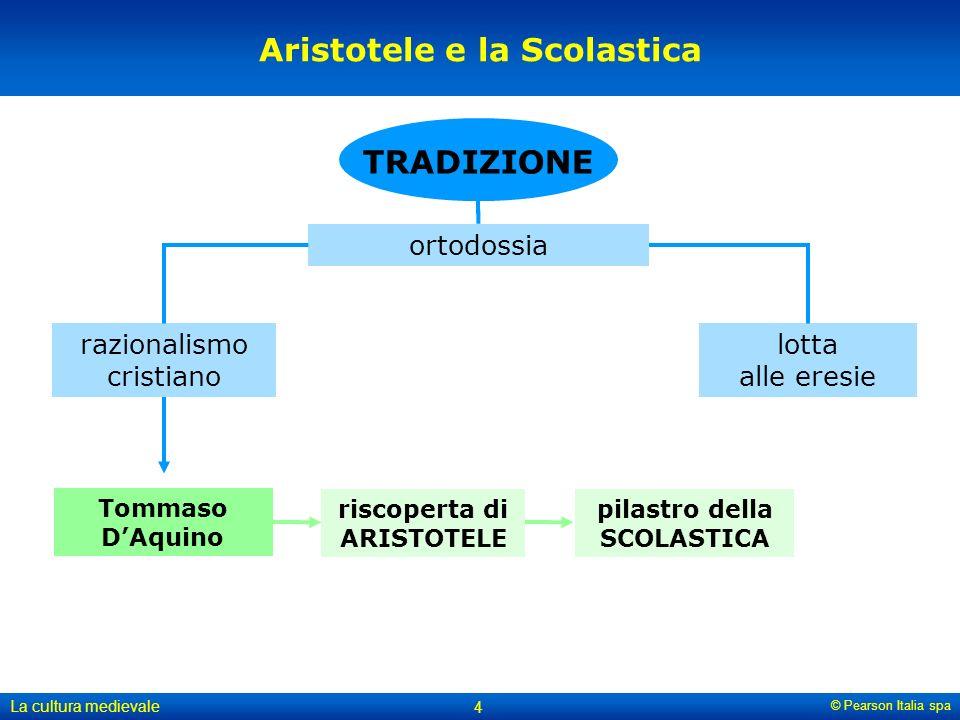 © Pearson Italia spa La cultura medievale 4 Aristotele e la Scolastica ortodossia razionalismo cristiano Tommaso DAquino lotta alle eresie TRADIZIONE