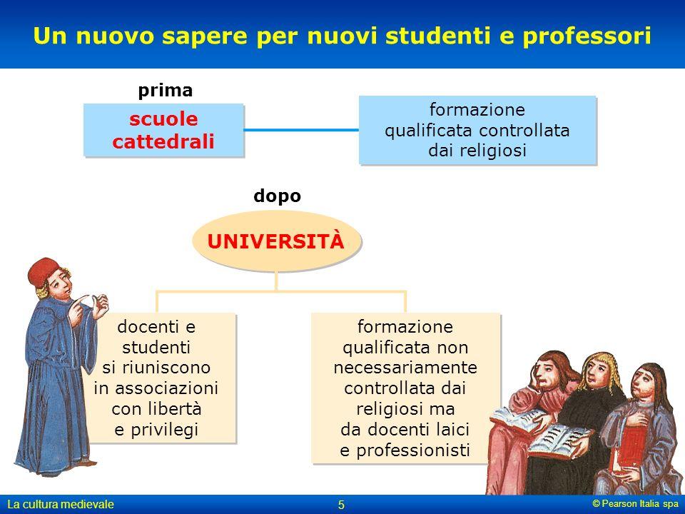 © Pearson Italia spa La cultura medievale 5 Un nuovo sapere per nuovi studenti e professori formazione qualificata controllata dai religiosi scuole ca