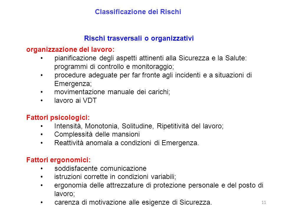 11 Classificazione dei Rischi Rischi trasversali o organizzativi organizzazione del lavoro: pianificazione degli aspetti attinenti alla Sicurezza e la