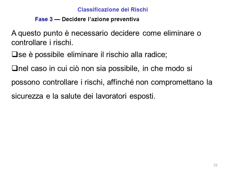 19 Classificazione dei Rischi A questo punto è necessario decidere come eliminare o controllare i rischi. se è possibile eliminare il rischio alla rad