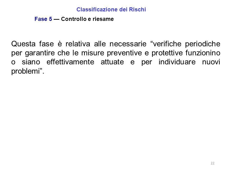 22 Classificazione dei Rischi Questa fase è relativa alle necessarie verifiche periodiche per garantire che le misure preventive e protettive funzioni