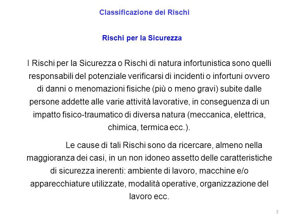 3 Classificazione dei Rischi Rischi per la Sicurezza I Rischi per la Sicurezza o Rischi di natura infortunistica sono quelli responsabili del potenzia