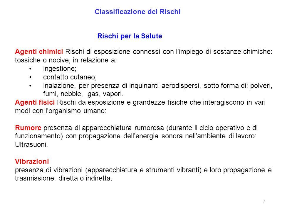 7 Classificazione dei Rischi Rischi per la Salute Agenti chimici Rischi di esposizione connessi con limpiego di sostanze chimiche: tossiche o nocive,