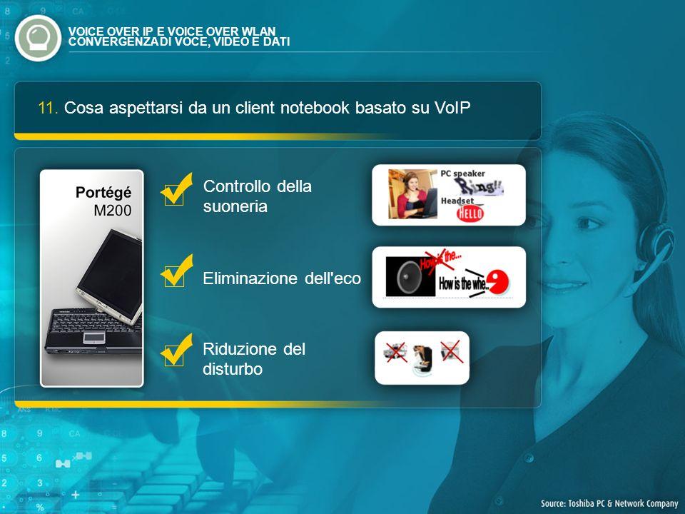 11. Cosa aspettarsi da un client notebook basato su VoIP Controllo della suoneria Eliminazione dell'eco Riduzione del disturbo VOICE OVER IP E VOICE O