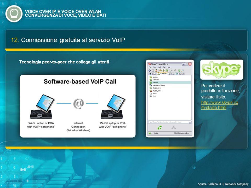 12. Connessione gratuita al servizio VoIP Per vedere il prodotto in funzione, visitare il sito: http://www.skype.co m/skype.html http://www.skype.co m