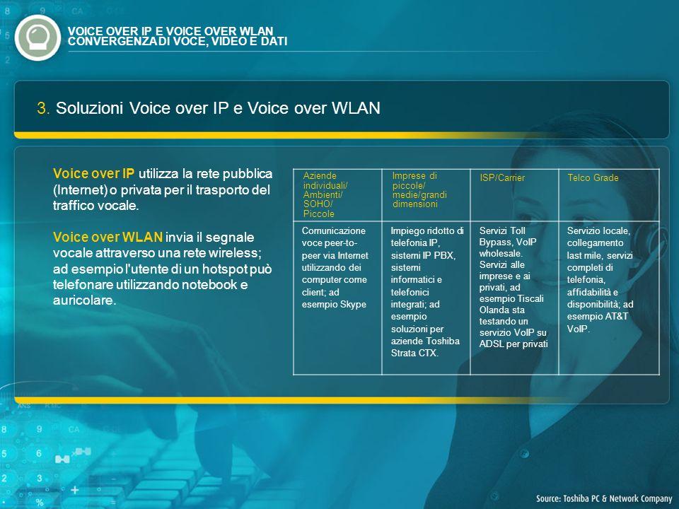 3. Soluzioni Voice over IP e Voice over WLAN Voice over IP utilizza la rete pubblica (Internet) o privata per il trasporto del traffico vocale. Voice