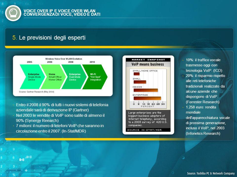 5. Le previsioni degli esperti Entro il 2008 il 90% di tutti i nuovi sistemi di telefonia aziendale sarà di derivazione IP (Gartner) Nel 2003 le vendi
