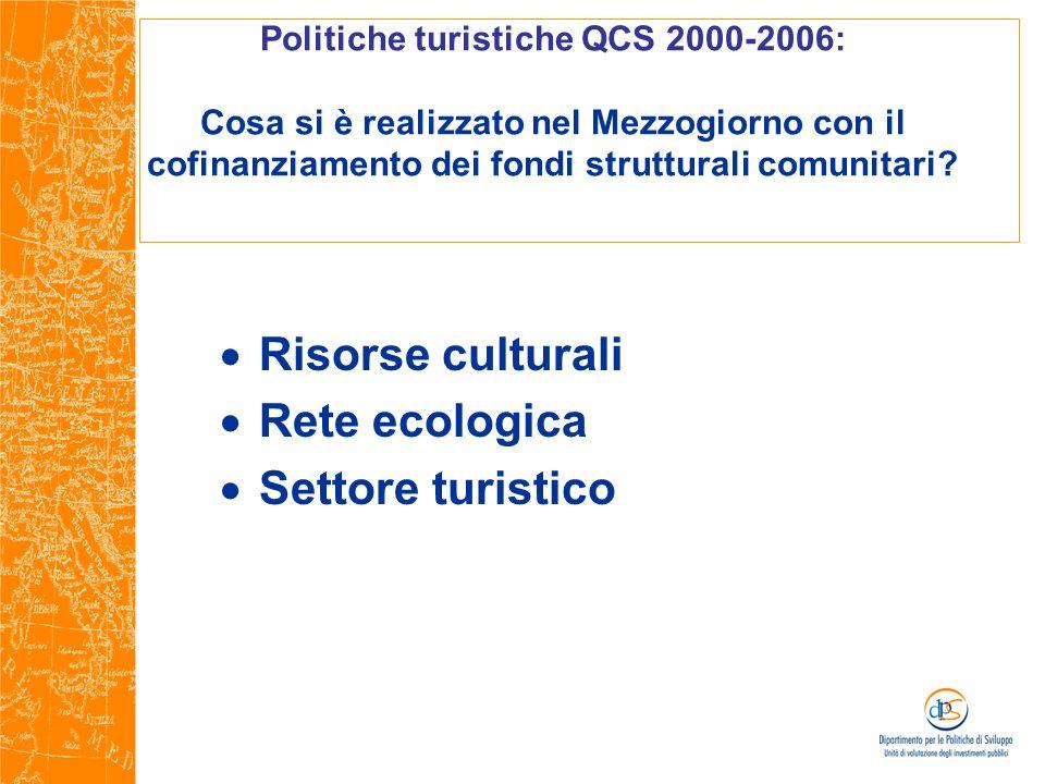 Politiche turistiche QCS 2000-2006: Cosa si è realizzato nel Mezzogiorno con il cofinanziamento dei fondi strutturali comunitari? Risorse culturali Re