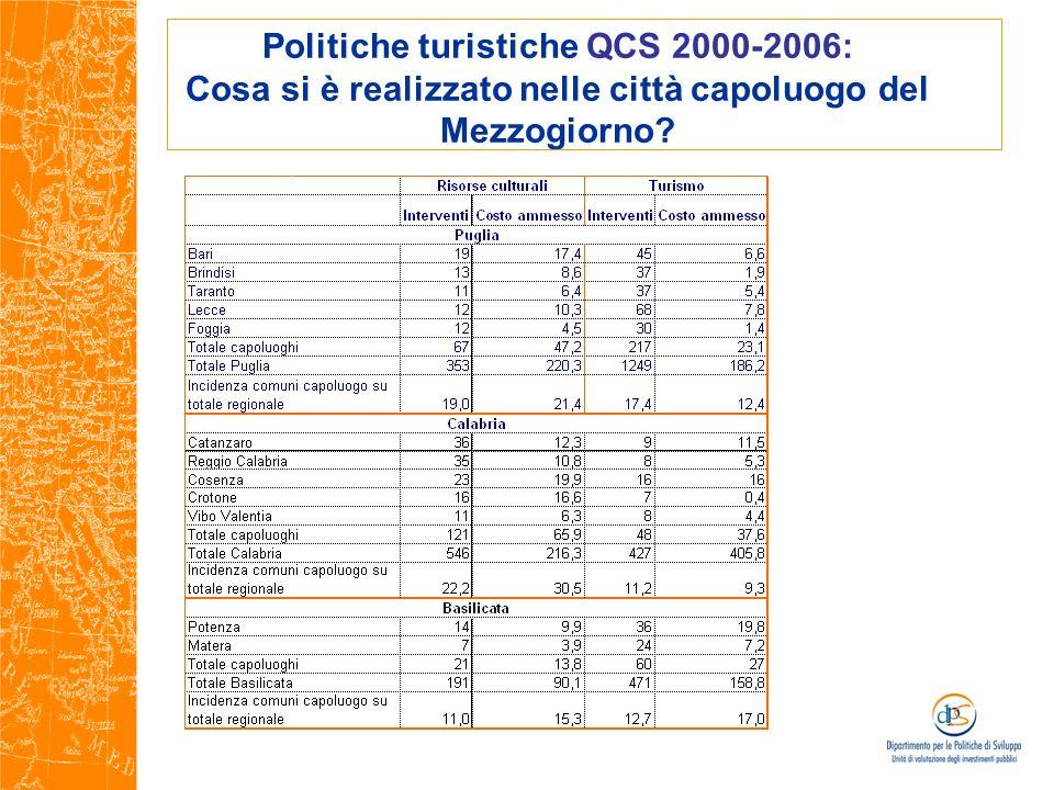 Politiche turistiche QCS 2000-2006: Cosa si è realizzato nelle città capoluogo del Mezzogiorno?