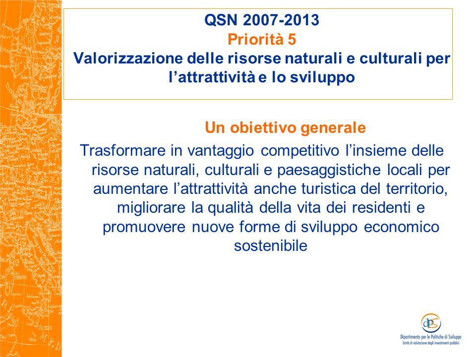 QSN 2007-2013 Priorità 5 Valorizzazione delle risorse naturali e culturali per lattrattività e lo sviluppo Un obiettivo generale Trasformare in vantag