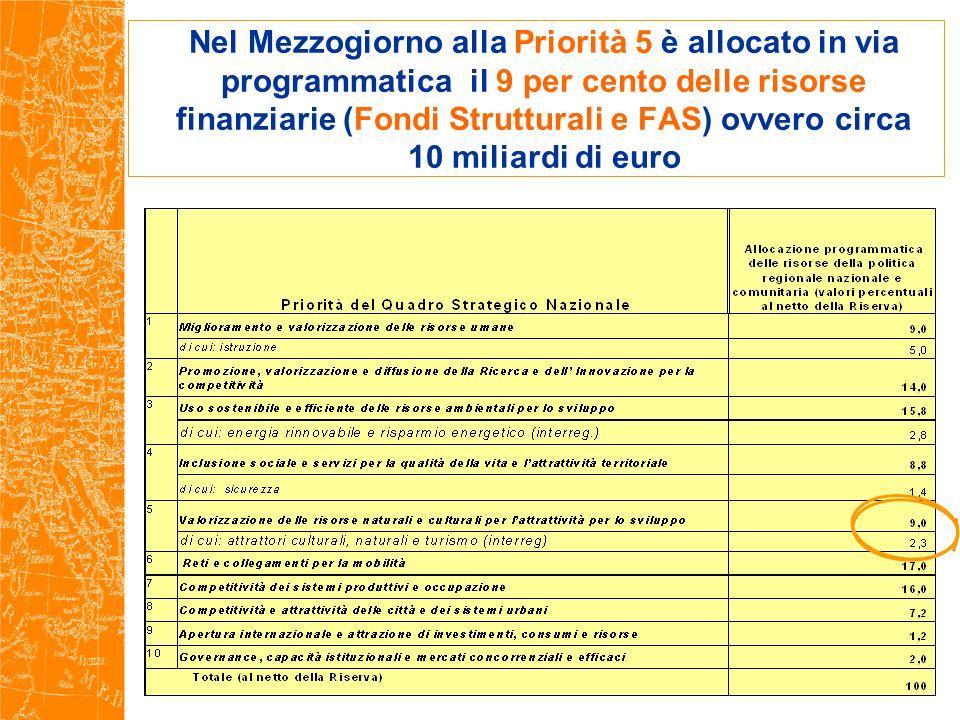 Nel Mezzogiorno alla Priorità 5 è allocato in via programmatica il 9 per cento delle risorse finanziarie (Fondi Strutturali e FAS) ovvero circa 10 mil
