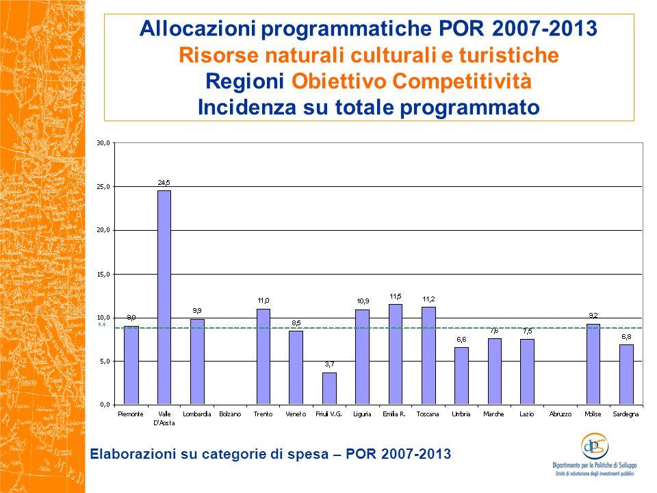 Allocazioni programmatiche POR 2007-2013 Risorse naturali culturali e turistiche Regioni Obiettivo Competitività Incidenza su totale programmato Elabo
