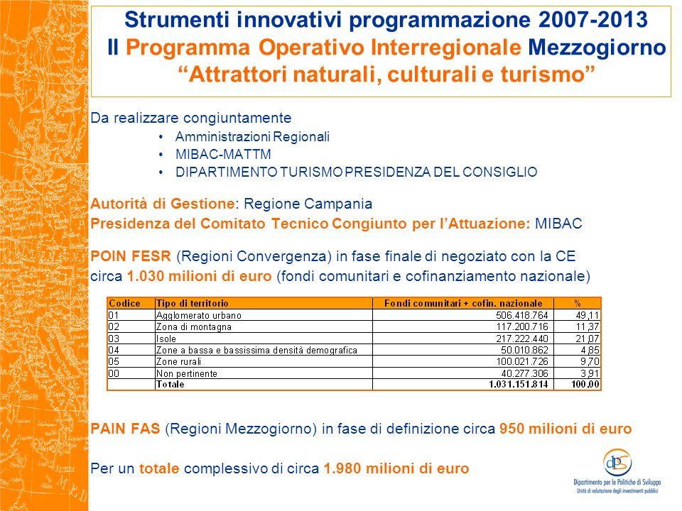 Strumenti innovativi programmazione 2007-2013 Il Programma Operativo Interregionale Mezzogiorno Attrattori naturali, culturali e turismo Da realizzare