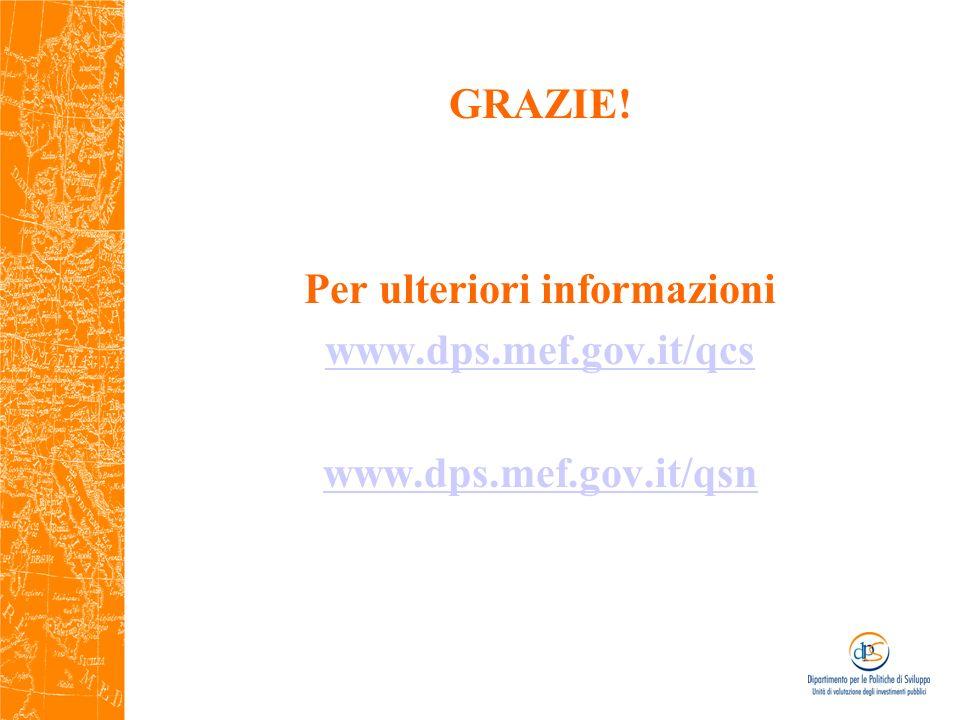 GRAZIE! Per ulteriori informazioni www.dps.mef.gov.it/qcs www.dps.mef.gov.it/qsn