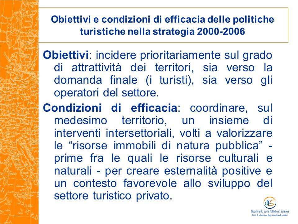 Obiettivi e condizioni di efficacia delle politiche turistiche nella strategia 2000-2006 Obiettivi: incidere prioritariamente sul grado di attrattivit