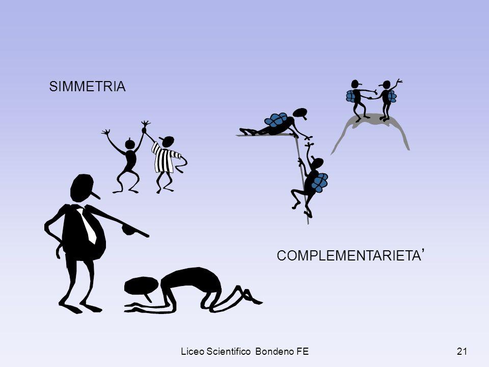 Liceo Scientifico Bondeno FE21 SIMMETRIA COMPLEMENTARIETA