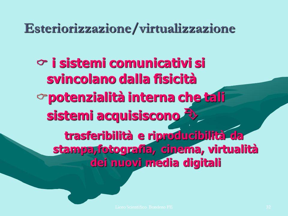 Liceo Scientifico Bondeno FE32 Esteriorizzazione/virtualizzazione i sistemi comunicativi si svincolano dalla fisicità i sistemi comunicativi si svinco