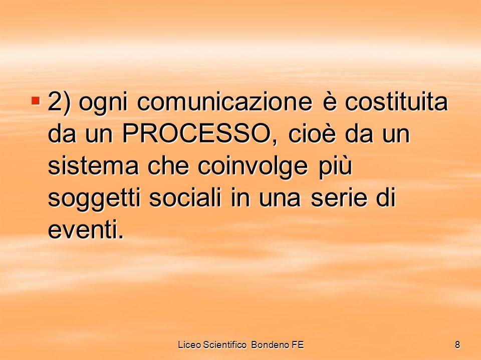 Liceo Scientifico Bondeno FE8 2) ogni comunicazione è costituita da un PROCESSO, cioè da un sistema che coinvolge più soggetti sociali in una serie di