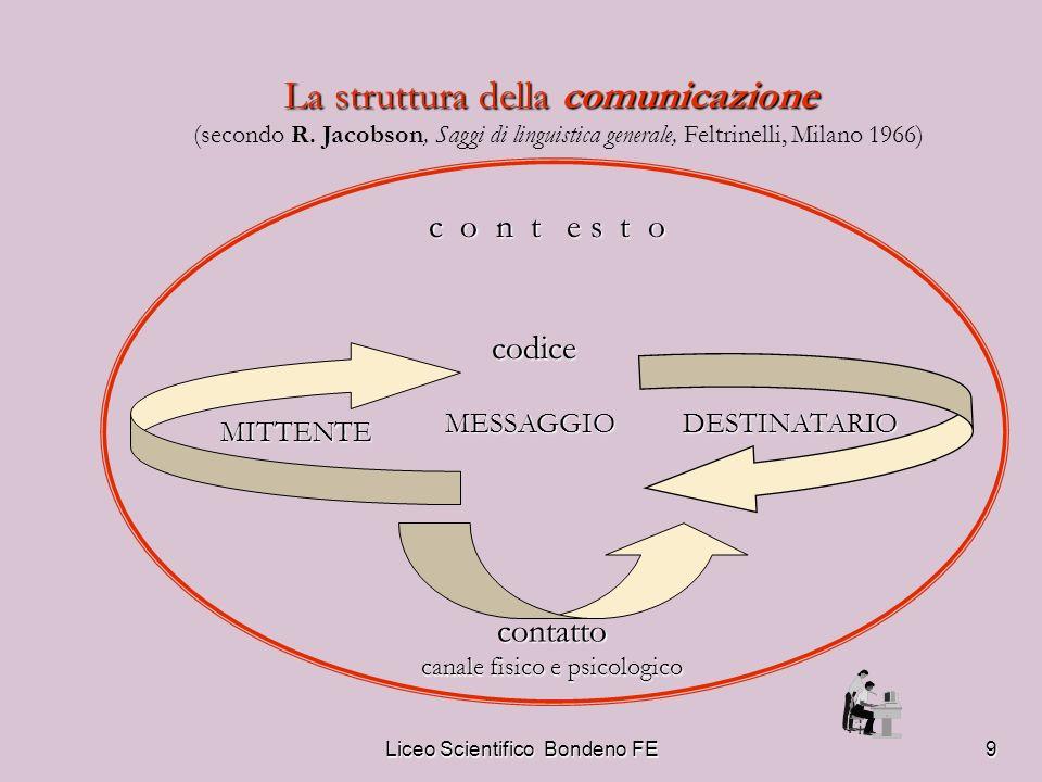 Liceo Scientifico Bondeno FE9 La struttura della comunicazione La struttura della comunicazione (secondo R. Jacobson, Saggi di linguistica generale, F