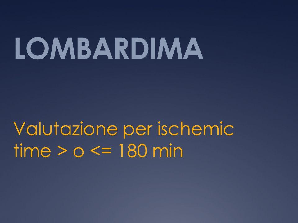 LOMBARDIMA Valutazione per ischemic time > o <= 180 min