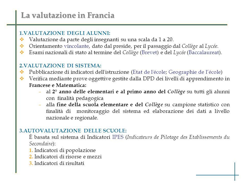 La valutazione in Francia 1.VALUTAZIONE DEGLI ALUNNI: Valutazione da parte degli insegnanti su una scala da 1 a 20. Orientamento vincolante, dato dal