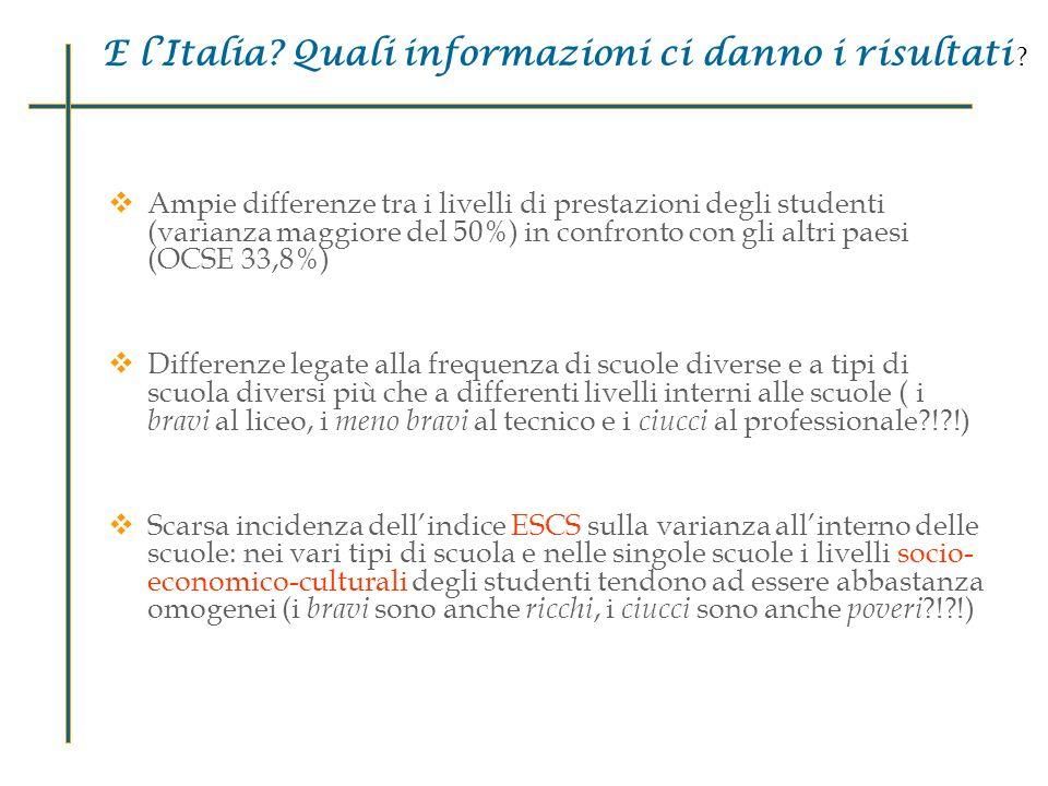 Ampie differenze tra i livelli di prestazioni degli studenti (varianza maggiore del 50%) in confronto con gli altri paesi (OCSE 33,8%) Differenze lega