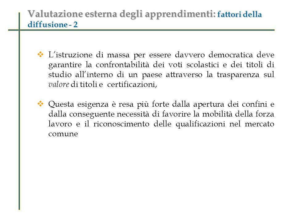 Valutazione esterna degli apprendimenti: fattori della diffusione - 2 Listruzione di massa per essere davvero democratica deve garantire la confrontab