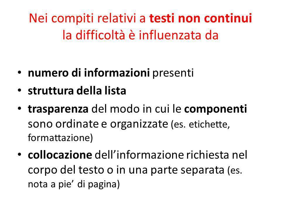 Nei compiti relativi a testi non continui la difficoltà è influenzata da numero di informazioni presenti struttura della lista trasparenza del modo in