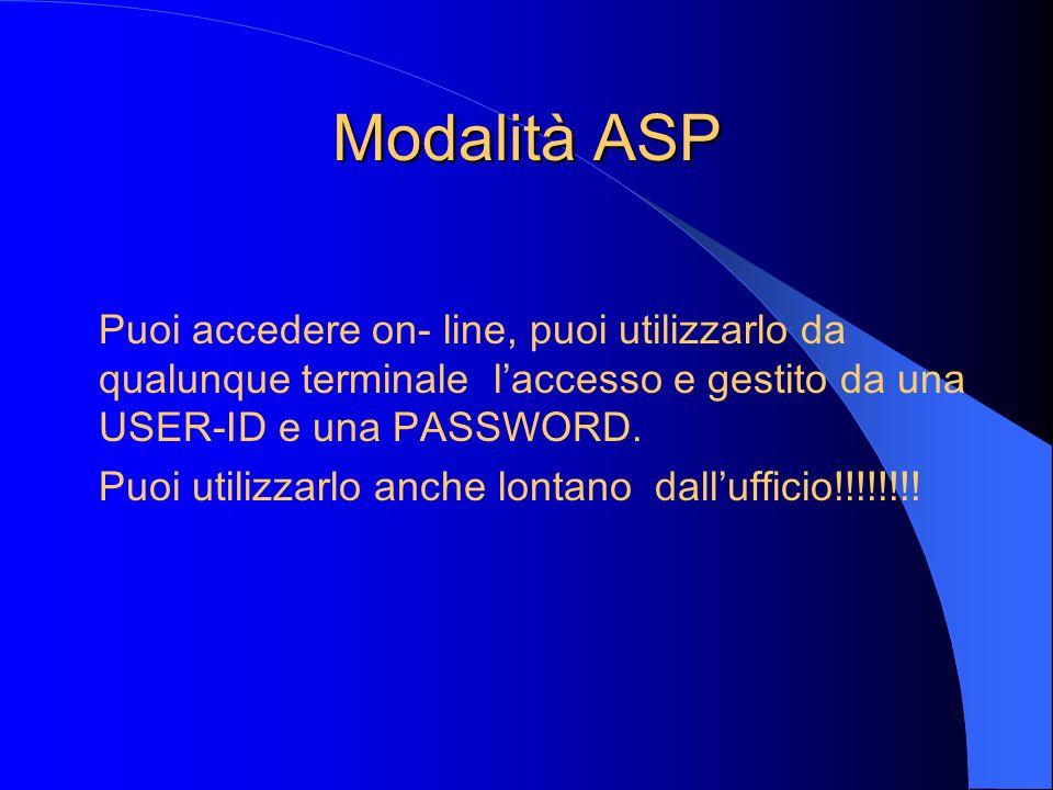Modalità ASP Puoi accedere on- line, puoi utilizzarlo da qualunque terminale laccesso e gestito da una USER-ID e una PASSWORD. Puoi utilizzarlo anche