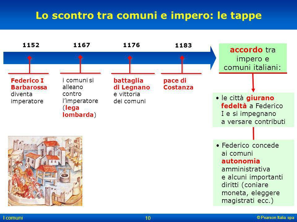 © Pearson Italia spa I comuni 10 battaglia di Legnano e vittoria dei comuni Lo scontro tra comuni e impero: le tappe 1167 i comuni si alleano contro l