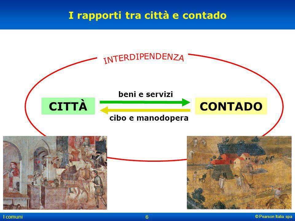 © Pearson Italia spa I comuni 6 I rapporti tra città e contado CITTÀCONTADO beni e servizi cibo e manodopera
