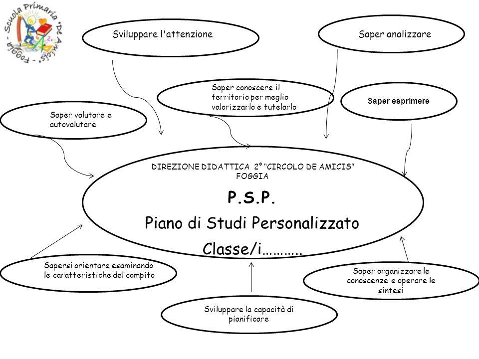 DIREZIONE DIDATTICA 2° CIRCOLO DE AMICIS FOGGIA P.S.P. Piano di Studi Personalizzato Classe/i……….. Sviluppare l'attenzioneSaper analizzare Sviluppare