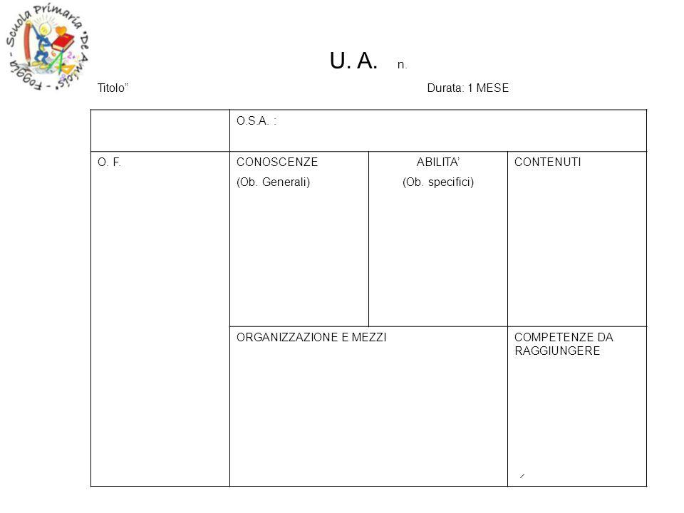 U. A. n. Titolo Durata: 1 MESE O.S.A. : O. F.CONOSCENZE (Ob. Generali) ABILITA (Ob. specifici) CONTENUTI ORGANIZZAZIONE E MEZZICOMPETENZE DA RAGGIUNGE