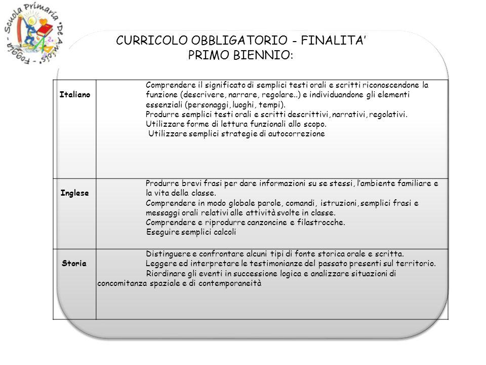 Italiano Comprendere il significato di semplici testi orali e scritti riconoscendone la funzione (descrivere, narrare, regolare..) e individuandone gl