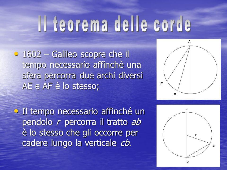 1602 – Galileo scopre che il tempo necessario affinchè una sfera percorra due archi diversi AE e AF è lo stesso; 1602 – Galileo scopre che il tempo ne